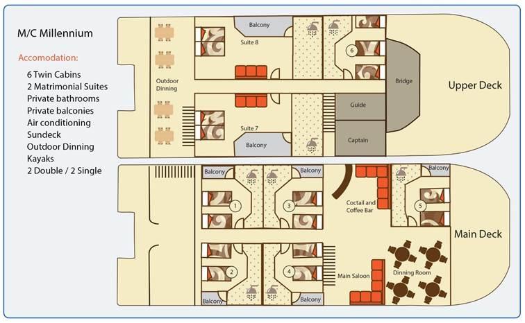 Millennium Deck Plan
